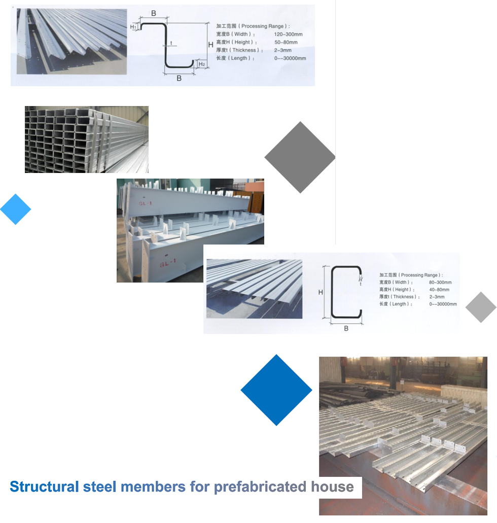 Technical details of prefabricted house sterotype
